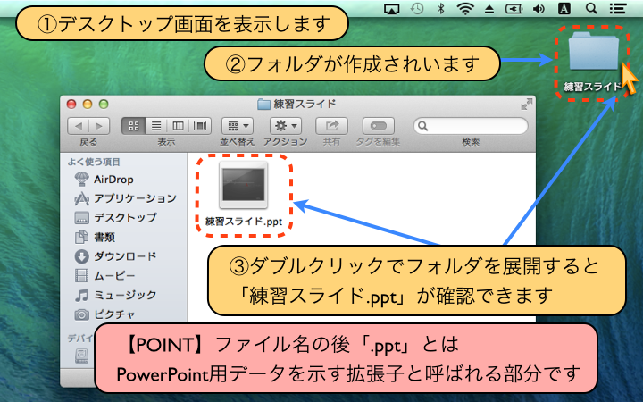 PowerPoint用データを示す拡張子と呼ばれる部分
