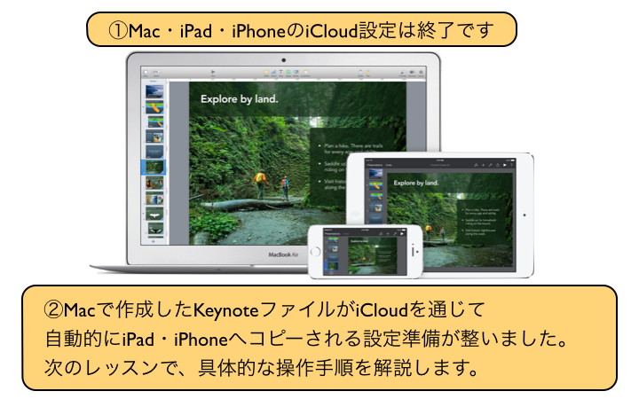 Mac・iPad・iPhoneのiCloud設定は終了です